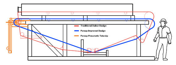 linear screens diagram